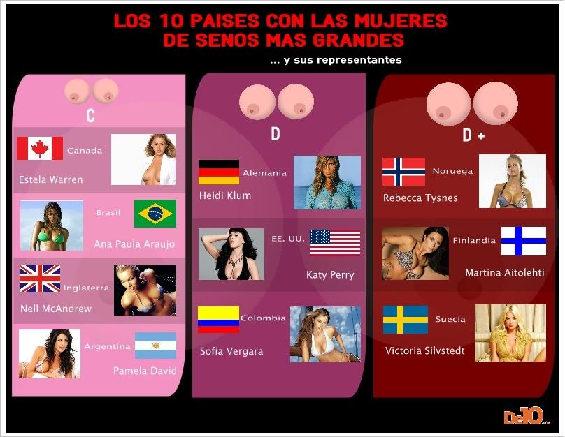 infografia-senos